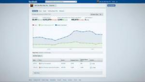 facebookinsights