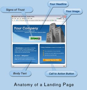 landing-page-optimization2