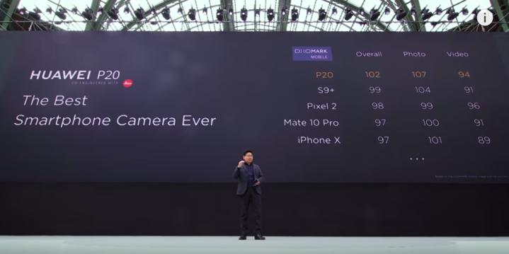 Huawei sætter både Apple, Samsung, Google og sig selv til vægs med nyfoto-smartphone